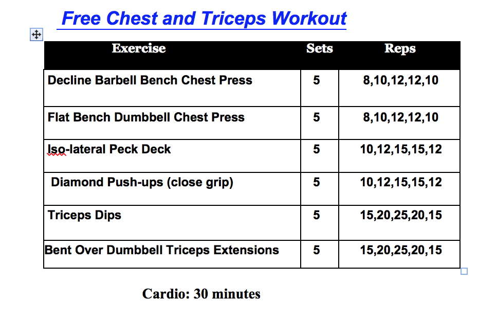Printable Workout Chest And Triceps